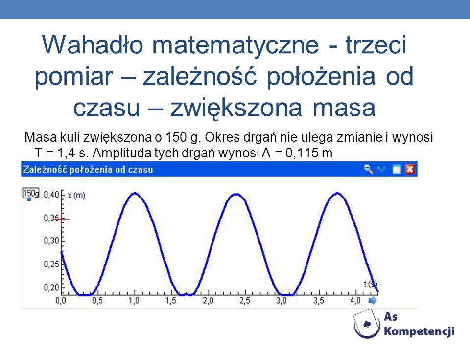 Wahadło matematyczne - trzeci pomiar – zależność położenia od czasu – zwiększona masa