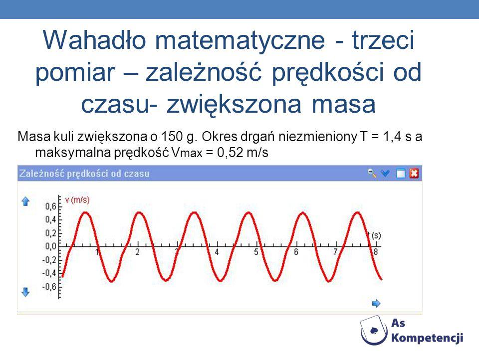 Wahadło matematyczne - trzeci pomiar – zależność prędkości od czasu- zwiększona masa