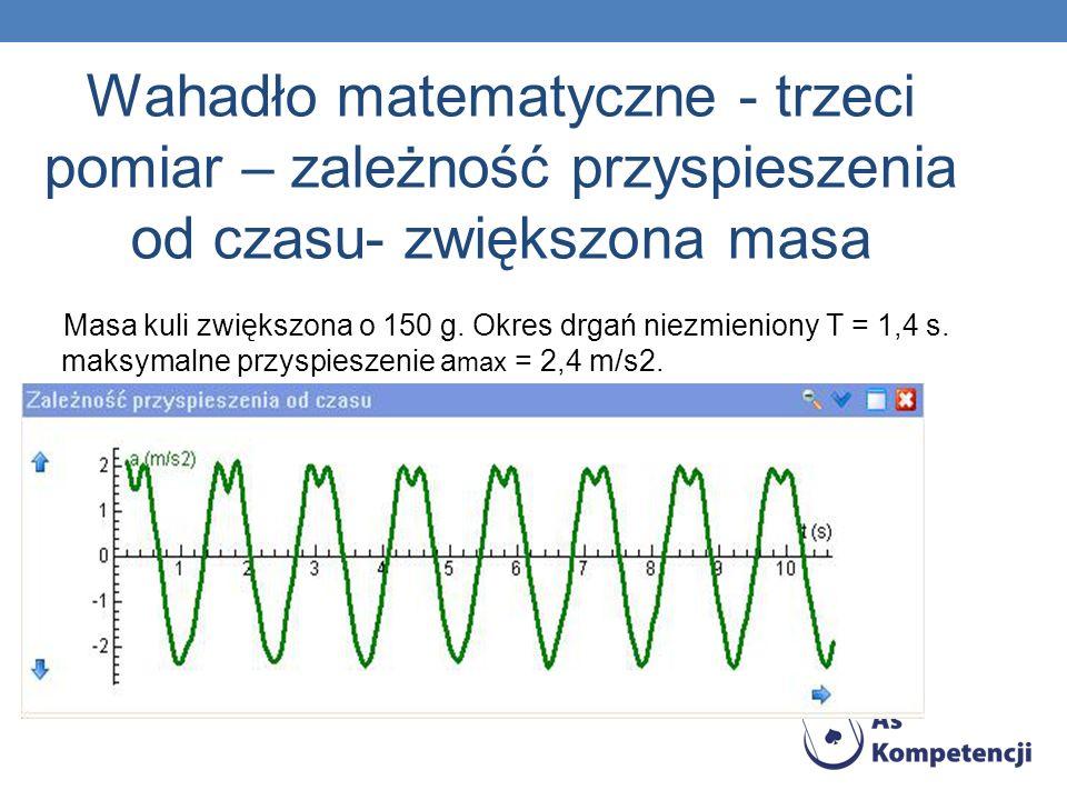 Wahadło matematyczne - trzeci pomiar – zależność przyspieszenia od czasu- zwiększona masa