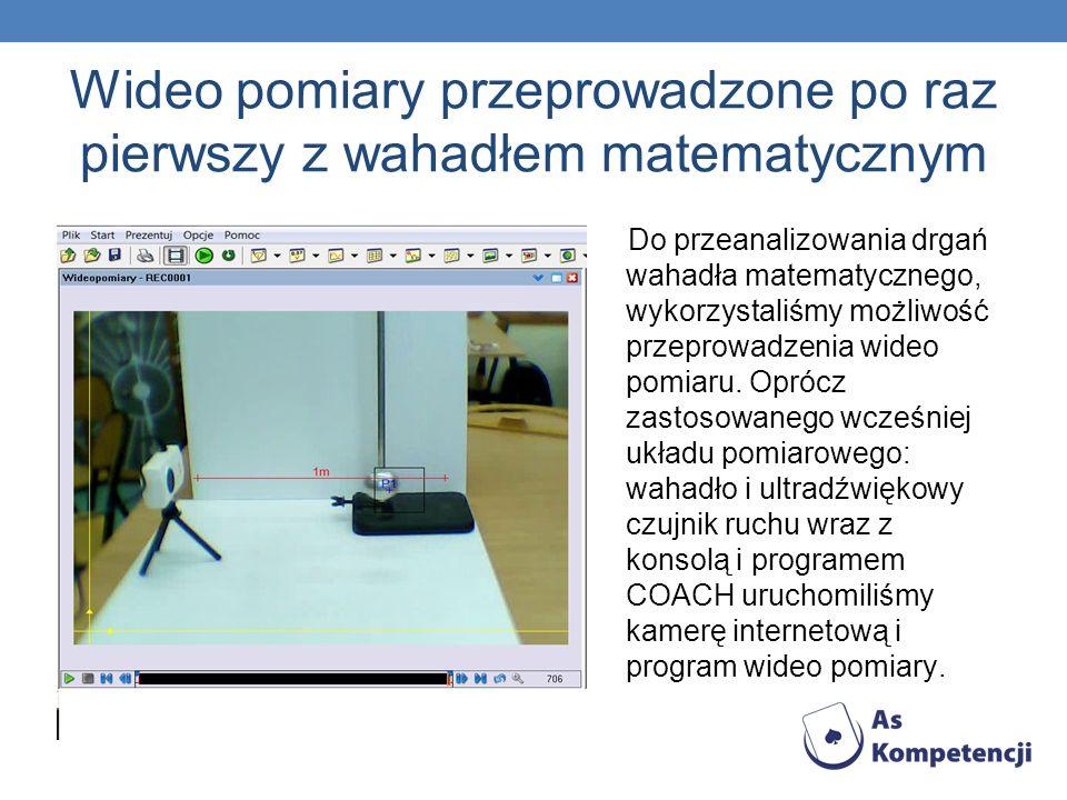 Wideo pomiary przeprowadzone po raz pierwszy z wahadłem matematycznym