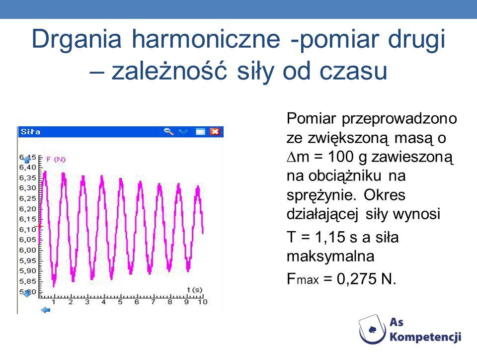 Drgania harmoniczne -pomiar drugi – zależność siły od czasu