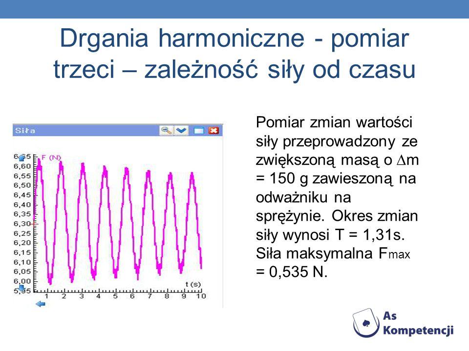 Drgania harmoniczne - pomiar trzeci – zależność siły od czasu