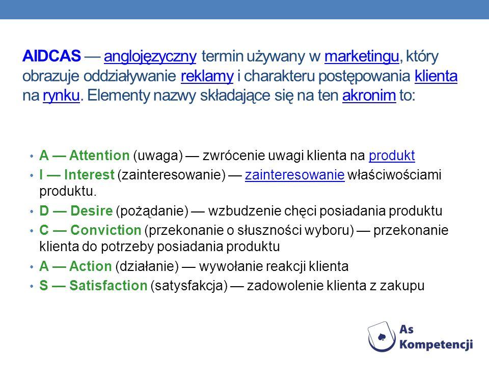 AIDCAS — anglojęzyczny termin używany w marketingu, który obrazuje oddziaływanie reklamy i charakteru postępowania klienta na rynku. Elementy nazwy składające się na ten akronim to: