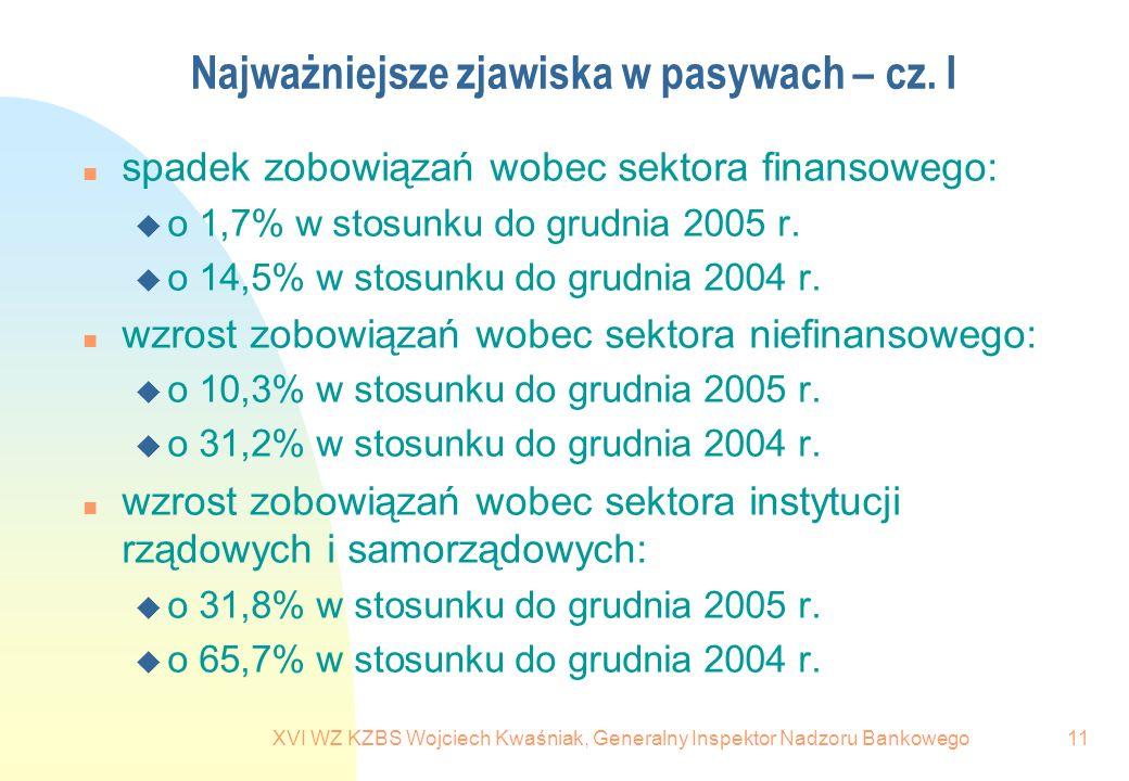 Najważniejsze zjawiska w pasywach – cz. I