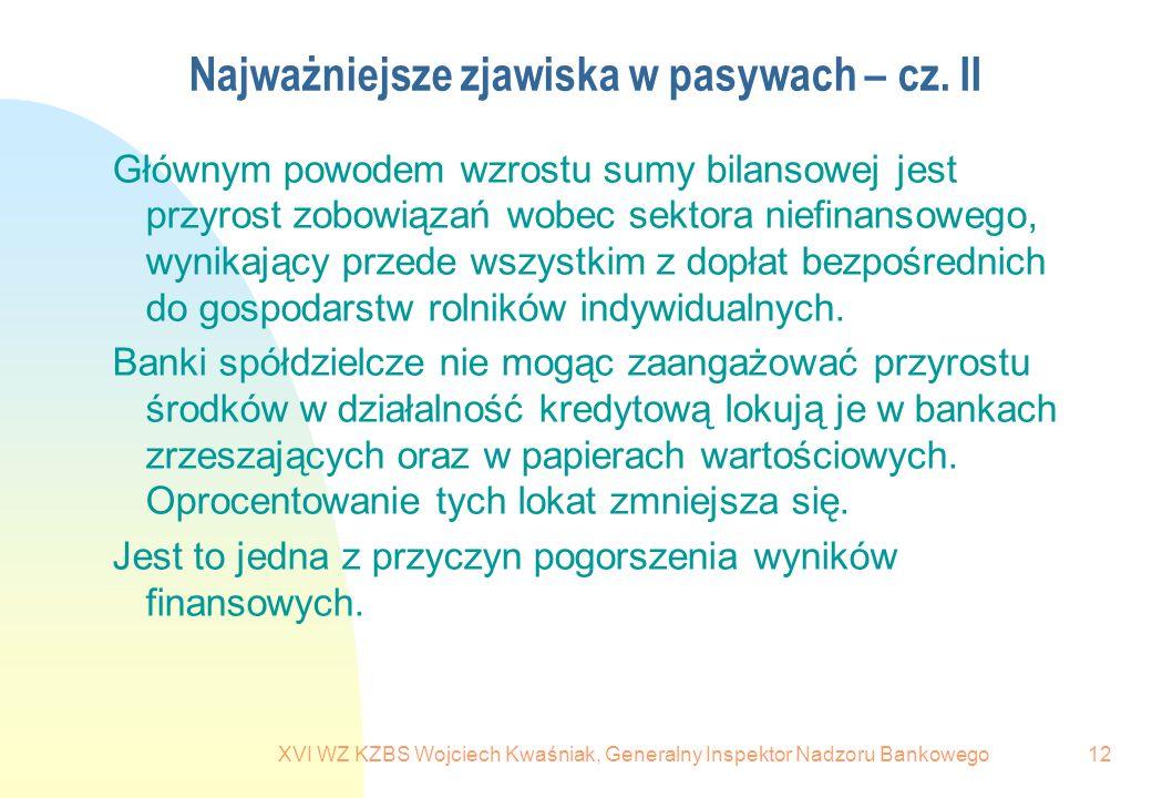 Najważniejsze zjawiska w pasywach – cz. II