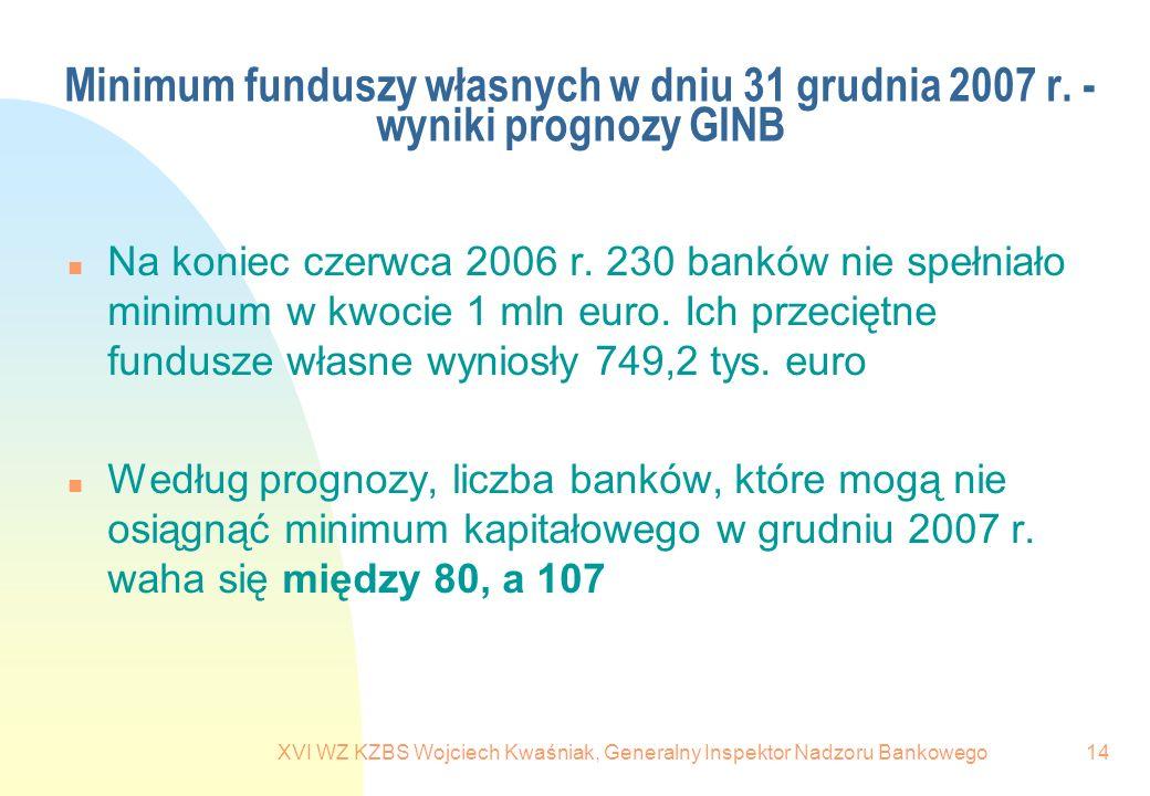 XVI WZ KZBS Wojciech Kwaśniak, Generalny Inspektor Nadzoru Bankowego