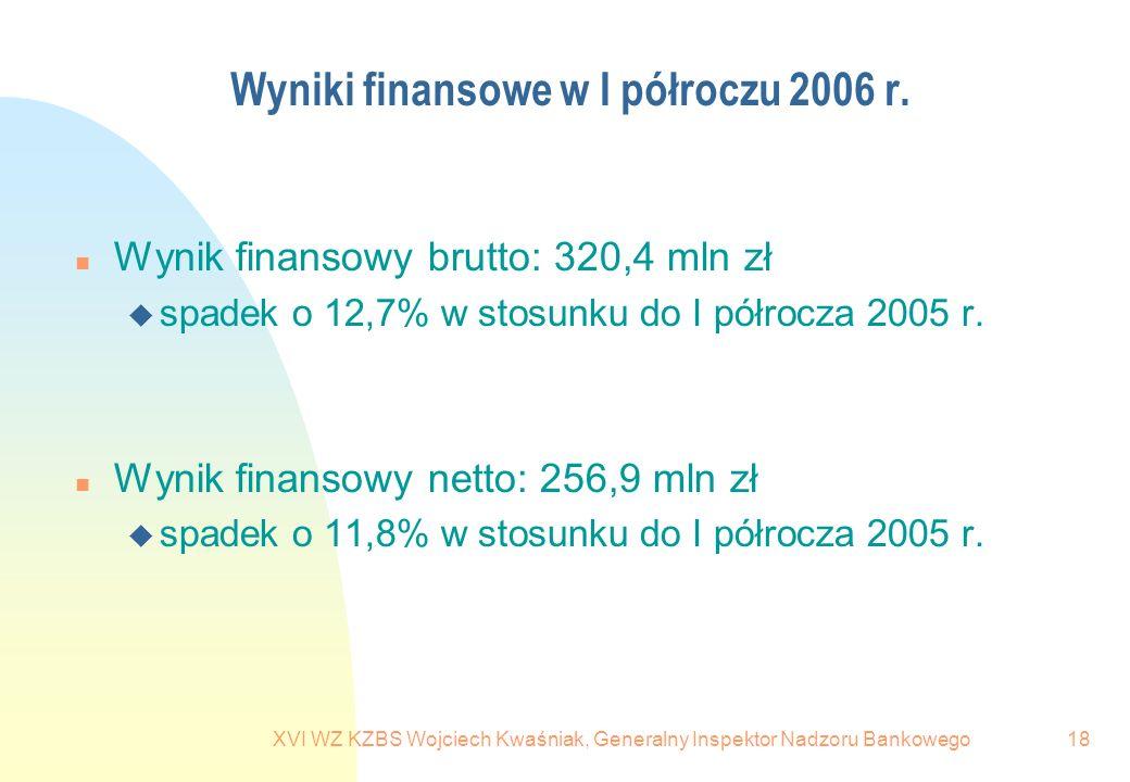 Wyniki finansowe w I półroczu 2006 r.