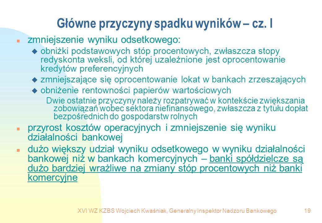 Główne przyczyny spadku wyników – cz. I