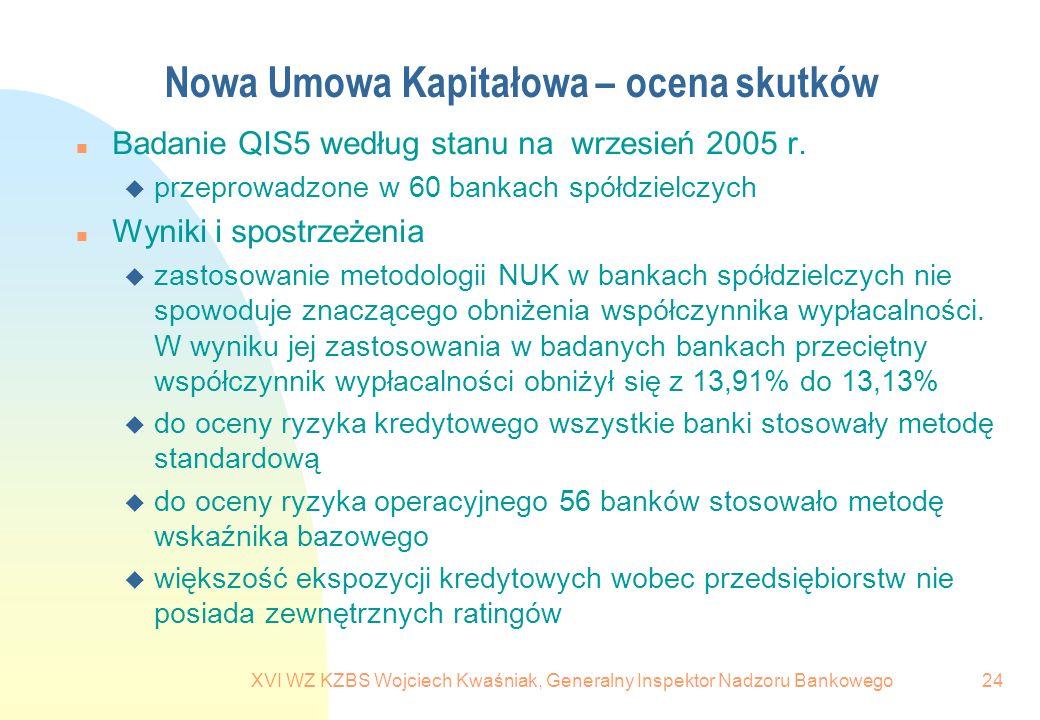 Nowa Umowa Kapitałowa – ocena skutków