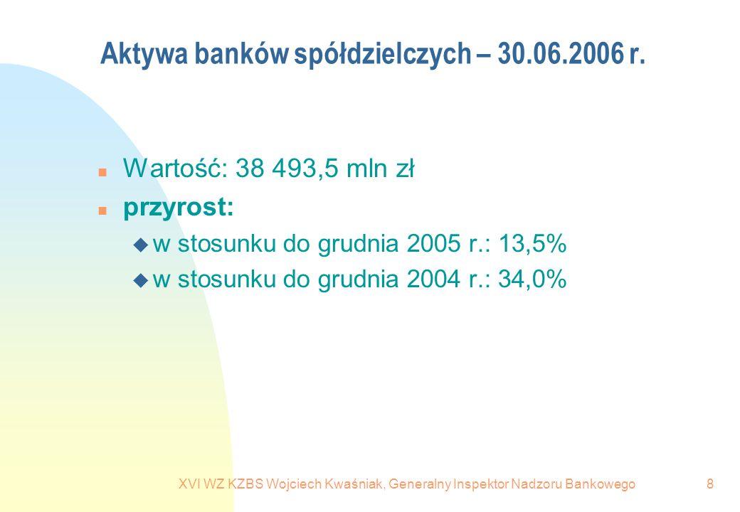 Aktywa banków spółdzielczych – 30.06.2006 r.