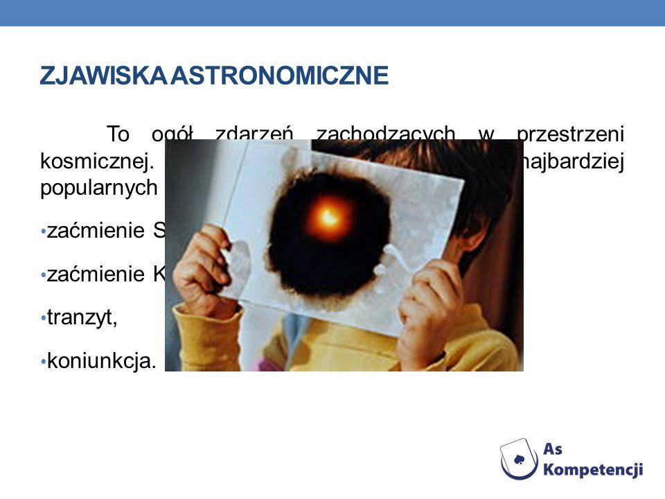 Zjawiska astronomiczne