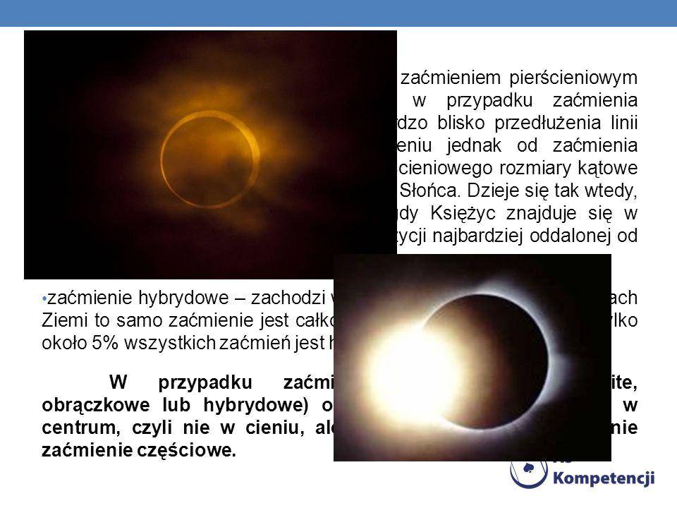 zaćmienie obrączkowe – zwane również zaćmieniem pierścieniowym występuje wtedy, gdy, podobnie jak w przypadku zaćmienia całkowitego, obserwator znajduje się bardzo blisko przedłużenia linii łączącej Słońce i Księżyc. W odróżnieniu jednak od zaćmienia całkowitego, w przypadku zaćmienia pierścieniowego rozmiary kątowe Księżyca są mniejsze niż rozmiary kątowe Słońca. Dzieje się tak wtedy, gdy zaćmienie ma miejsce w czasie, gdy Księżyc znajduje się w pobliżu apogeum swojej orbity, czyli w pozycji najbardziej oddalonej od Ziemi.