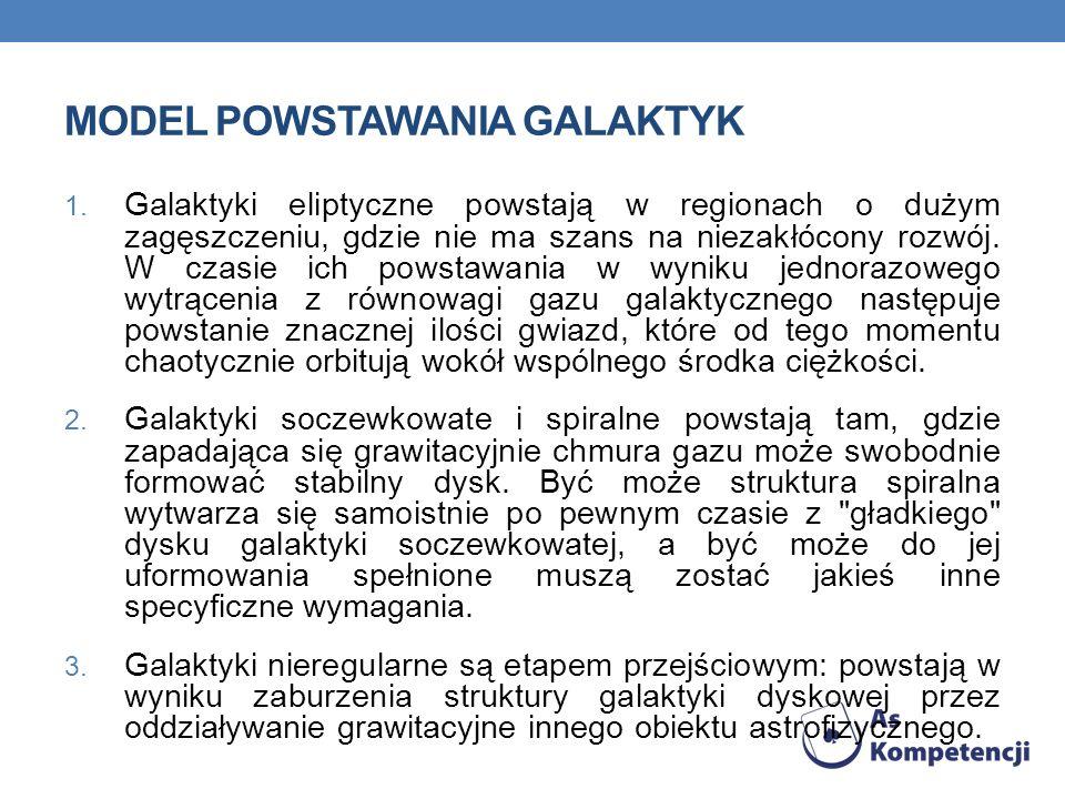 Model powstawania galaktyk