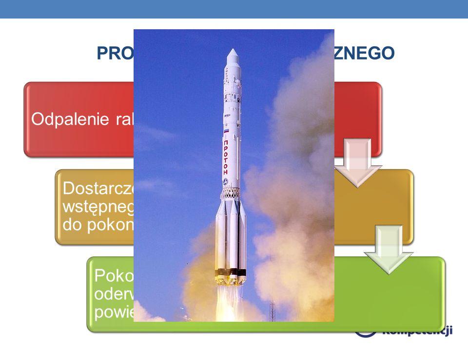 Procedura lotu kosmicznego