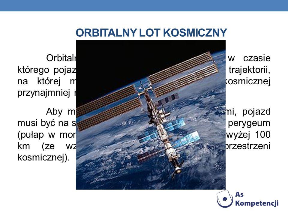 Orbitalny lot kosmiczny