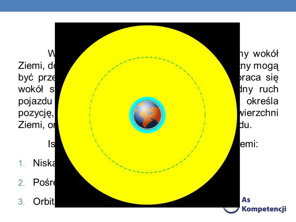 orbity