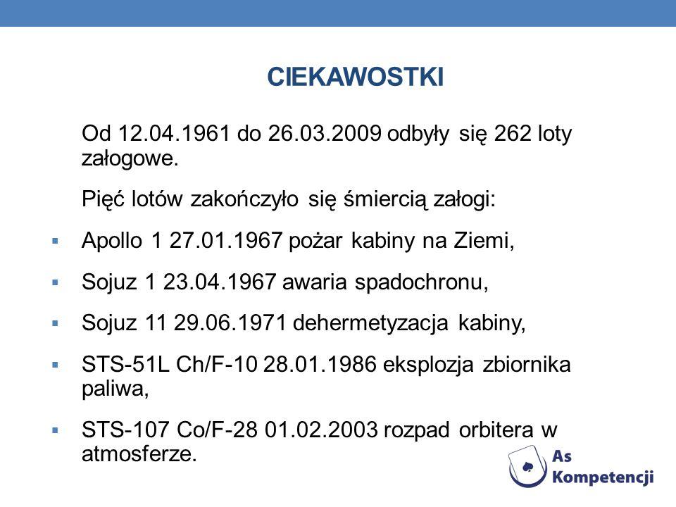 ciekawostki Od 12.04.1961 do 26.03.2009 odbyły się 262 loty załogowe.