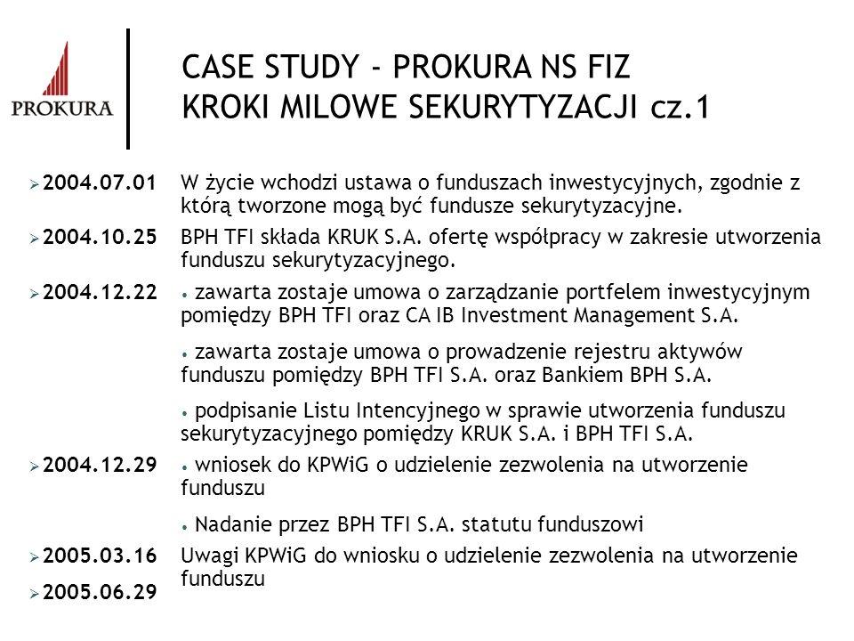 CASE STUDY - PROKURA NS FIZ KROKI MILOWE SEKURYTYZACJI cz.1
