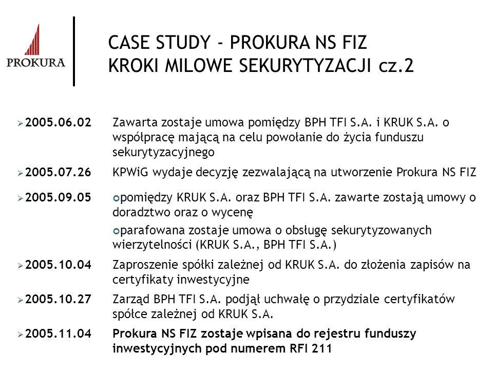 CASE STUDY - PROKURA NS FIZ KROKI MILOWE SEKURYTYZACJI cz.2