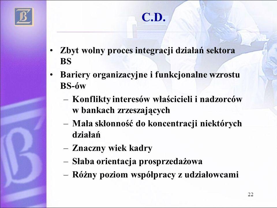 C.D. Zbyt wolny proces integracji działań sektora BS