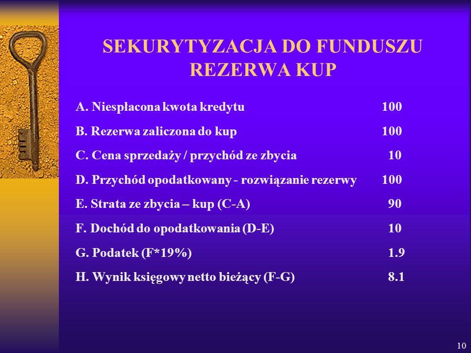 SEKURYTYZACJA DO FUNDUSZU REZERWA KUP