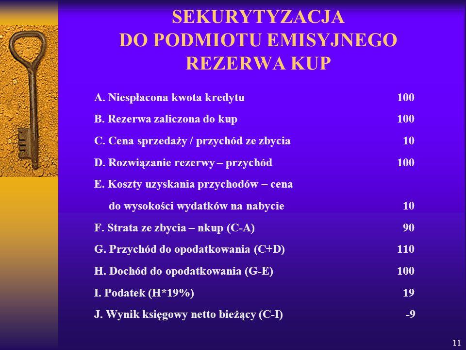 SEKURYTYZACJA DO PODMIOTU EMISYJNEGO REZERWA KUP