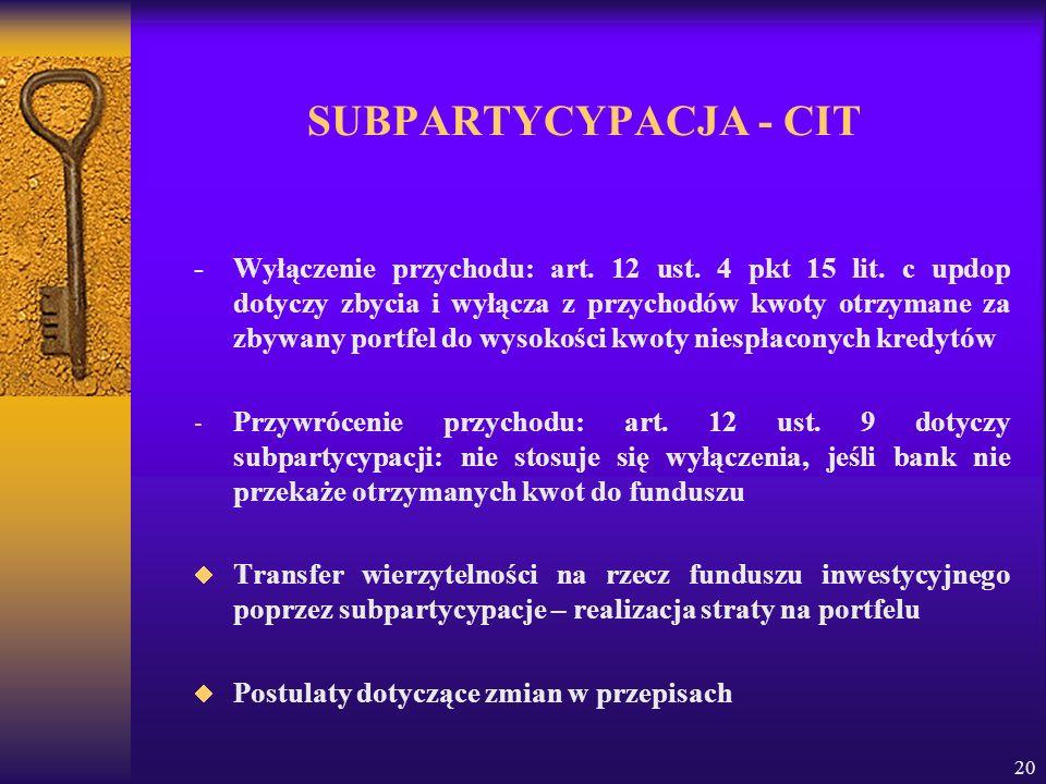 SUBPARTYCYPACJA - CIT