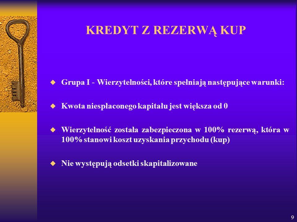 KREDYT Z REZERWĄ KUP Grupa I - Wierzytelności, które spełniają następujące warunki: Kwota niespłaconego kapitału jest większa od 0.