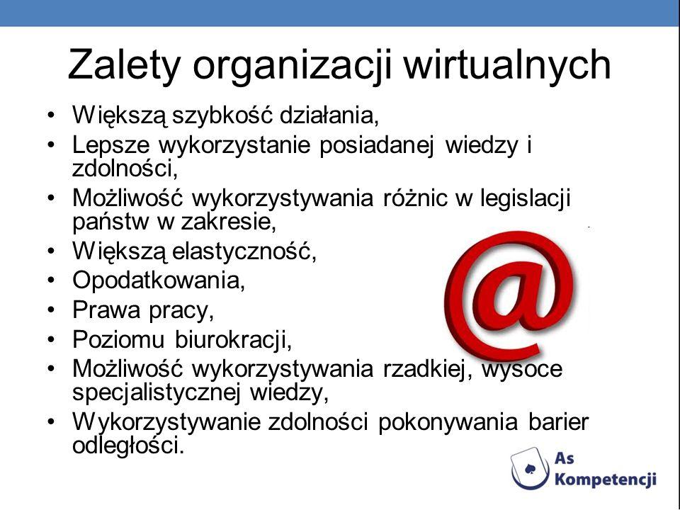 Zalety organizacji wirtualnych