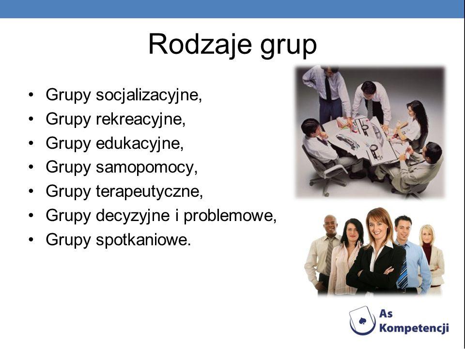 Rodzaje grup Grupy socjalizacyjne, Grupy rekreacyjne,