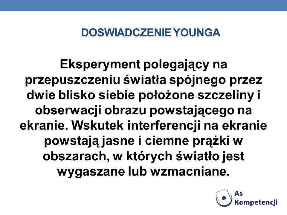 DOSWIADCZENIE YOUNGA