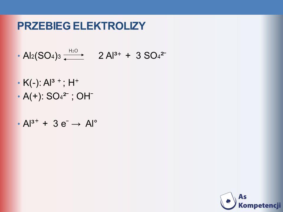 Przebieg elektrolizy Al2(SO4)3 2 Al³ + 3 SO4² ̄ K(-): Al³ ; H
