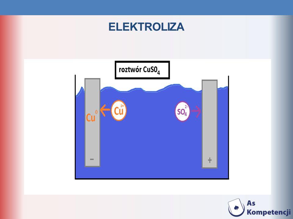 ELEKTROLIZA