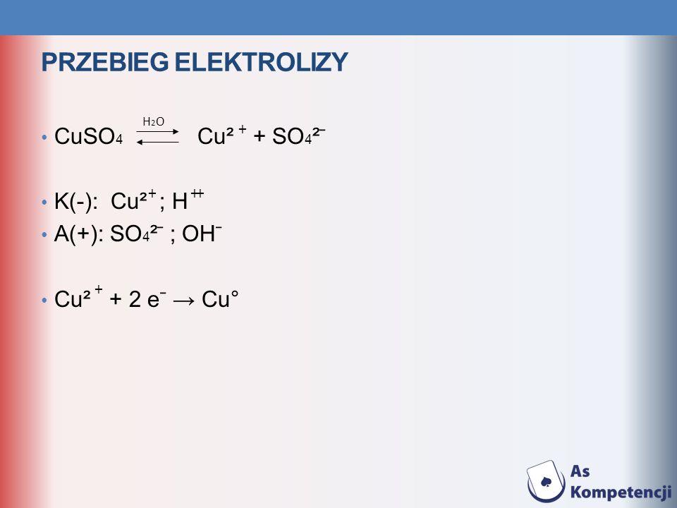 Przebieg elektrolizy CuSO4 Cu² + SO4² ̄ K(-): Cu² ; H