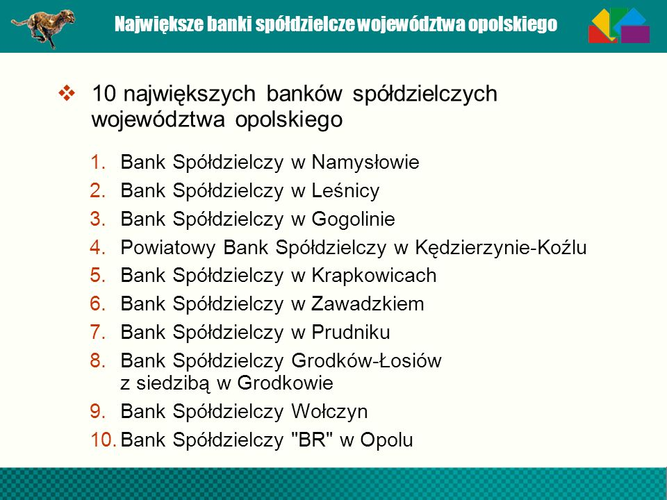 Największe banki spółdzielcze województwa opolskiego