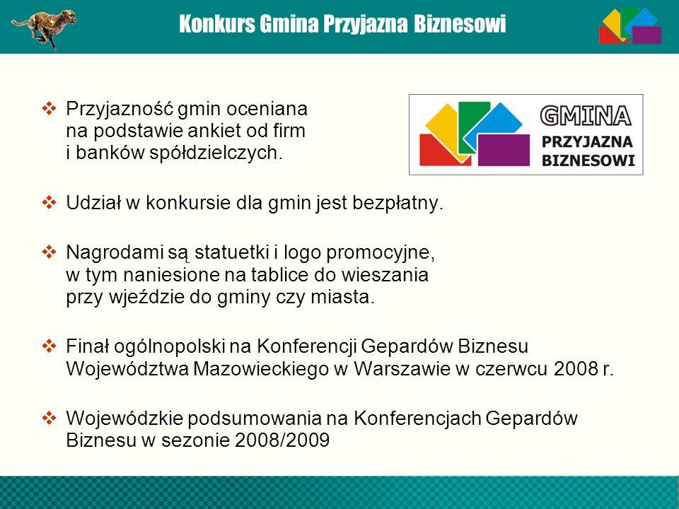 Konkurs Gmina Przyjazna Biznesowi