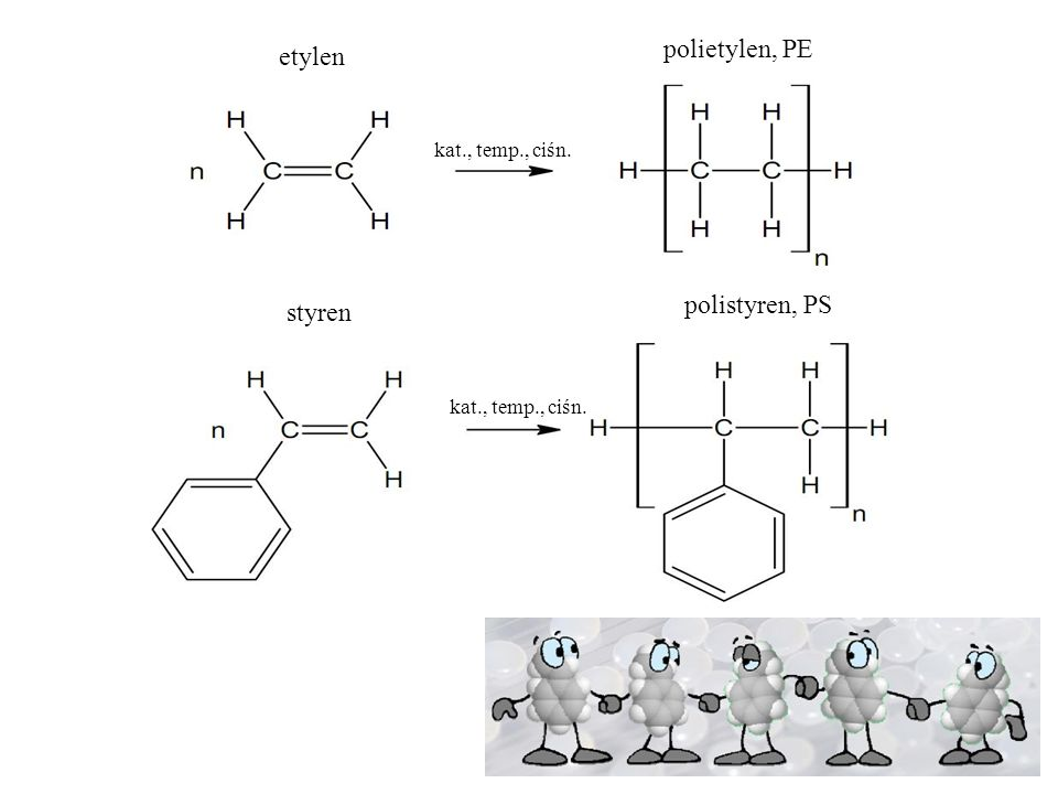 polietylen, PE etylen polistyren, PS styren kat., temp., ciśn.