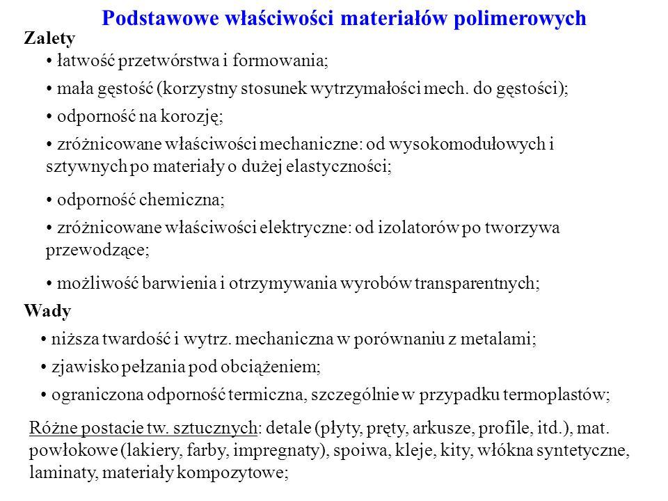 Podstawowe właściwości materiałów polimerowych