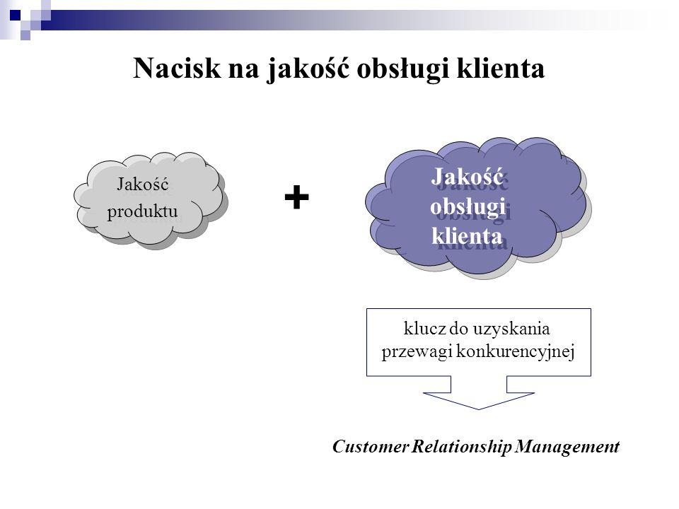 Nacisk na jakość obsługi klienta