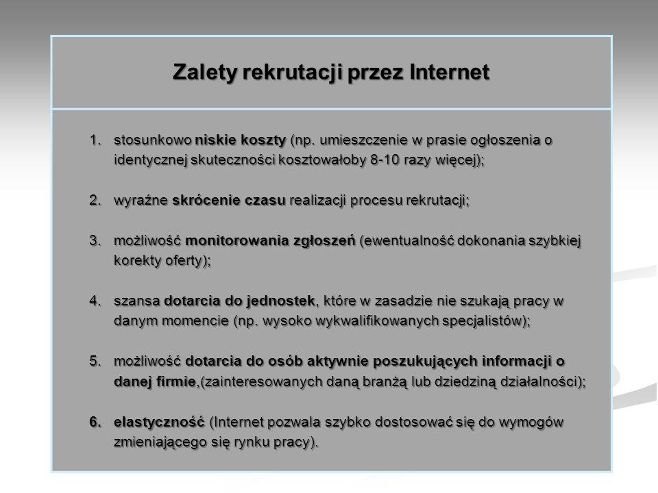Zalety rekrutacji przez Internet