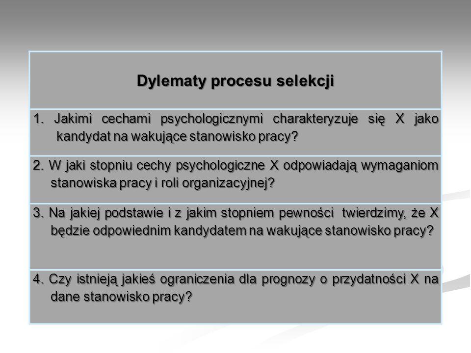 Dylematy procesu selekcji