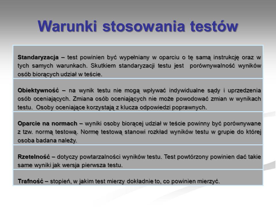 Warunki stosowania testów