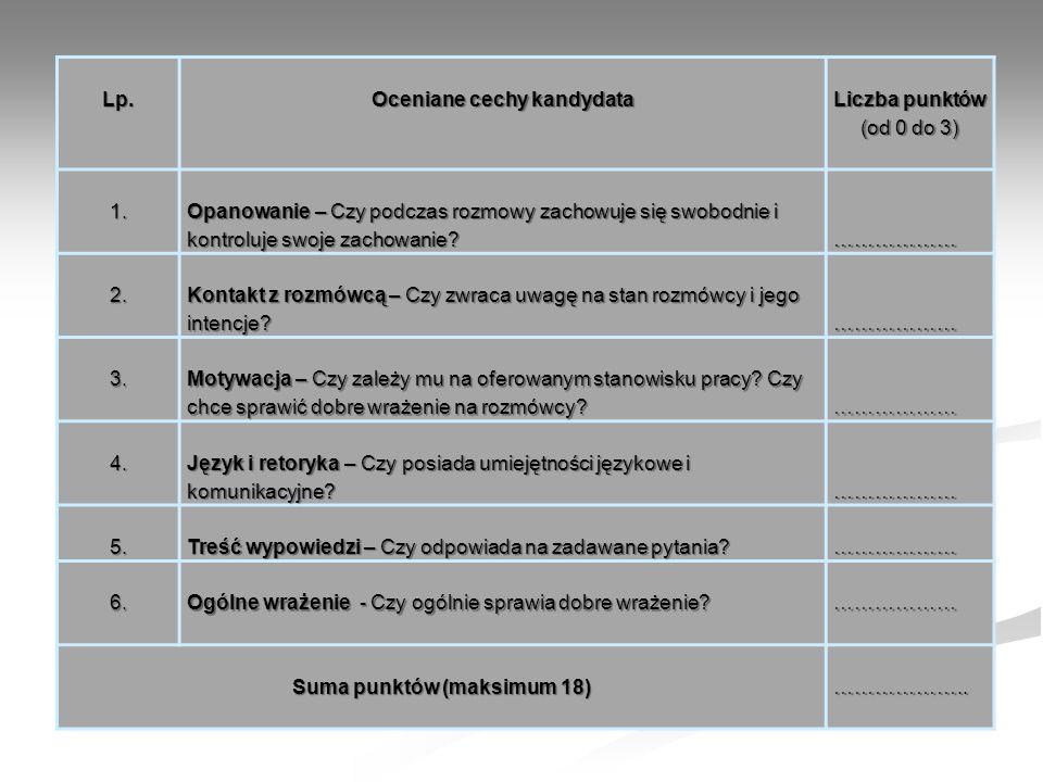 Oceniane cechy kandydata Suma punktów (maksimum 18)