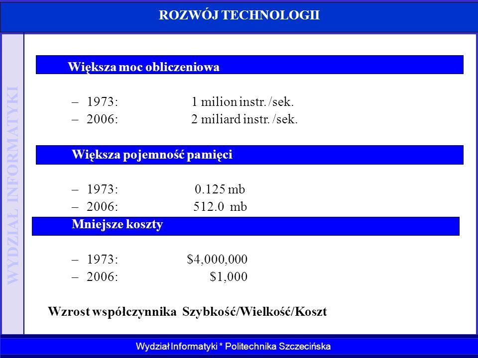 Wydział Informatyki * Politechnika Szczecińska