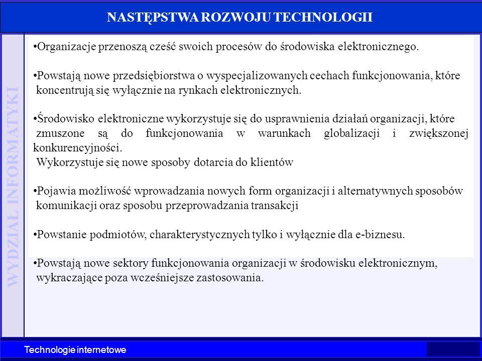 NASTĘPSTWA ROZWOJU TECHNOLOGII