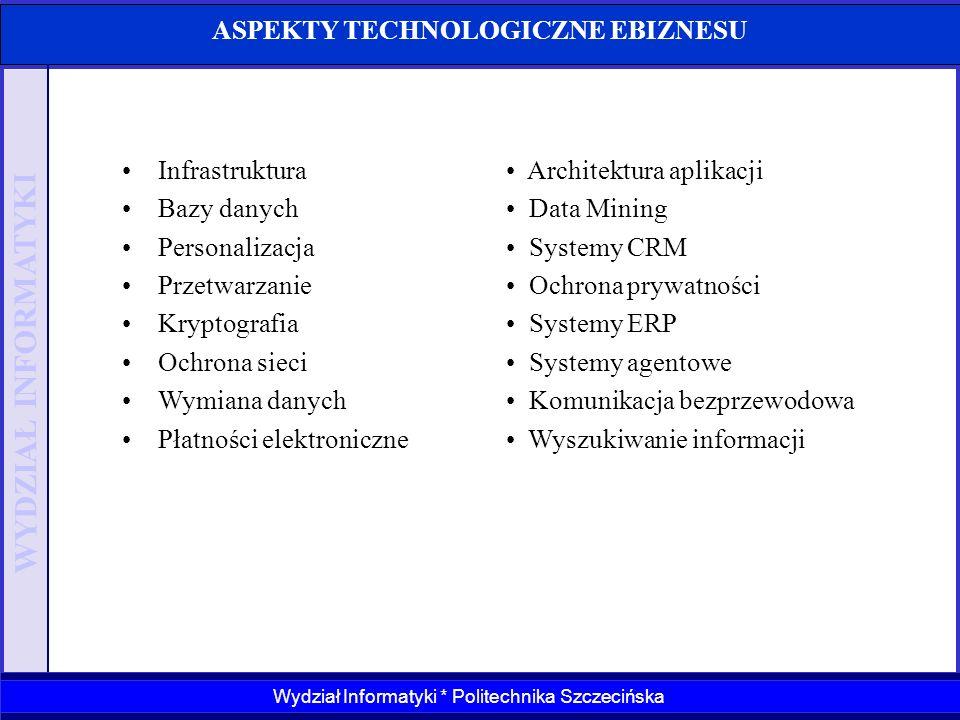 ASPEKTY TECHNOLOGICZNE EBIZNESU