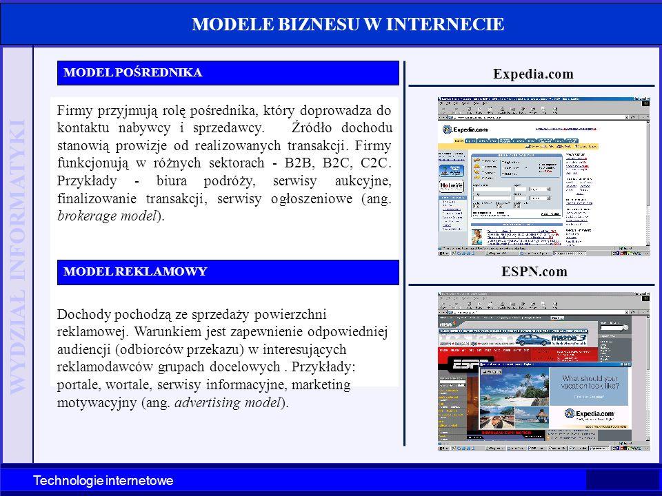 WYDZIAŁ INFORMATYKI MODELE BIZNESU W INTERNECIE Expedia.com
