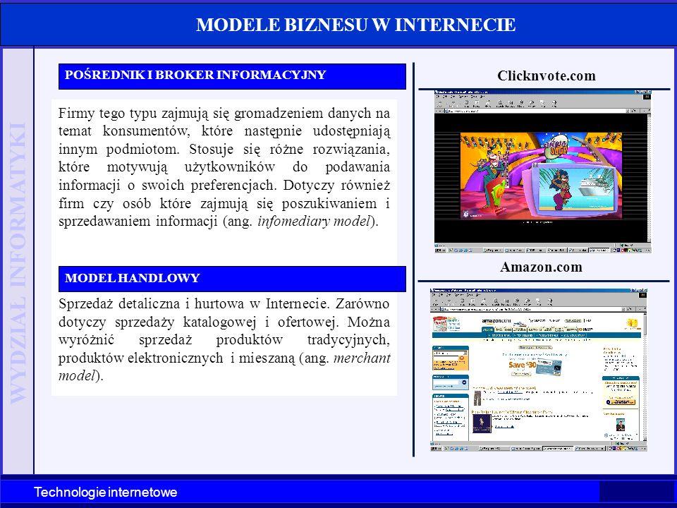 WYDZIAŁ INFORMATYKI MODELE BIZNESU W INTERNECIE Clicknvote.com