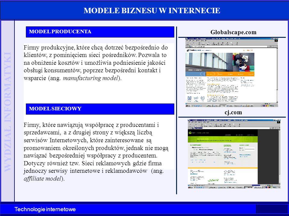 WYDZIAŁ INFORMATYKI MODELE BIZNESU W INTERNECIE Globalscape.com