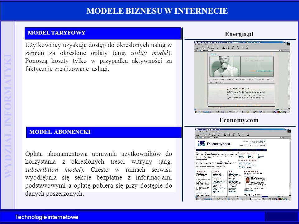 WYDZIAŁ INFORMATYKI MODELE BIZNESU W INTERNECIE Energis.pl